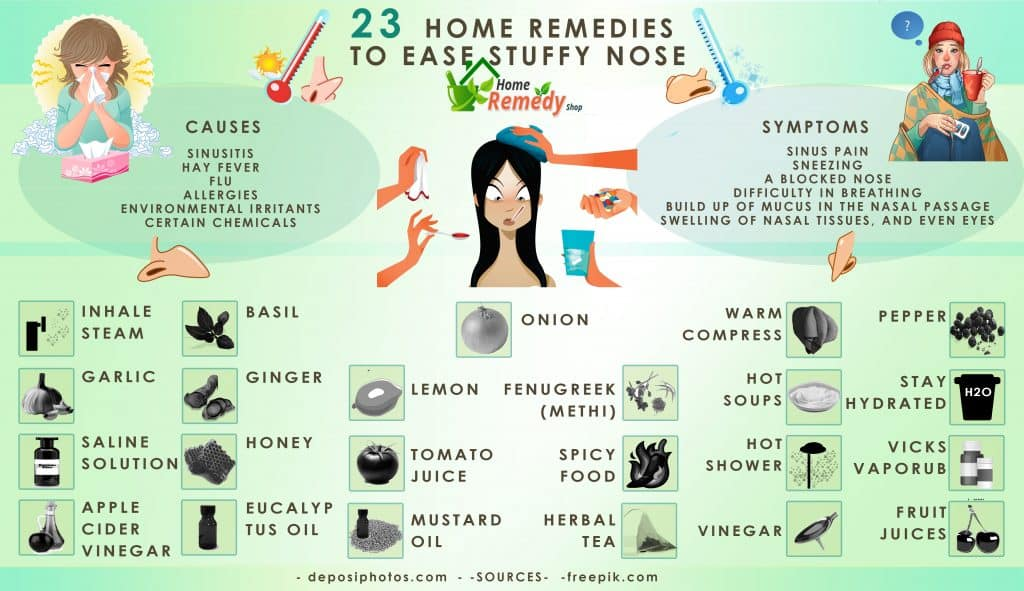 Home Remedy For Nose Block Due To Cold