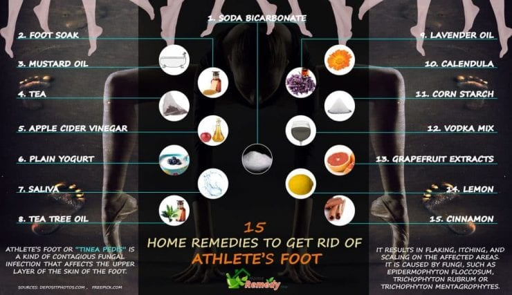 HRS infographic on home remedies for athlete's foot fungus