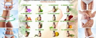 essential oils for cellulite infographic