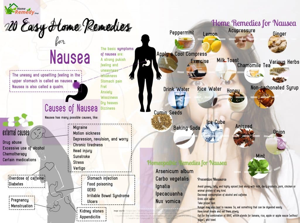 20 Easy Home Remedies for Nausea