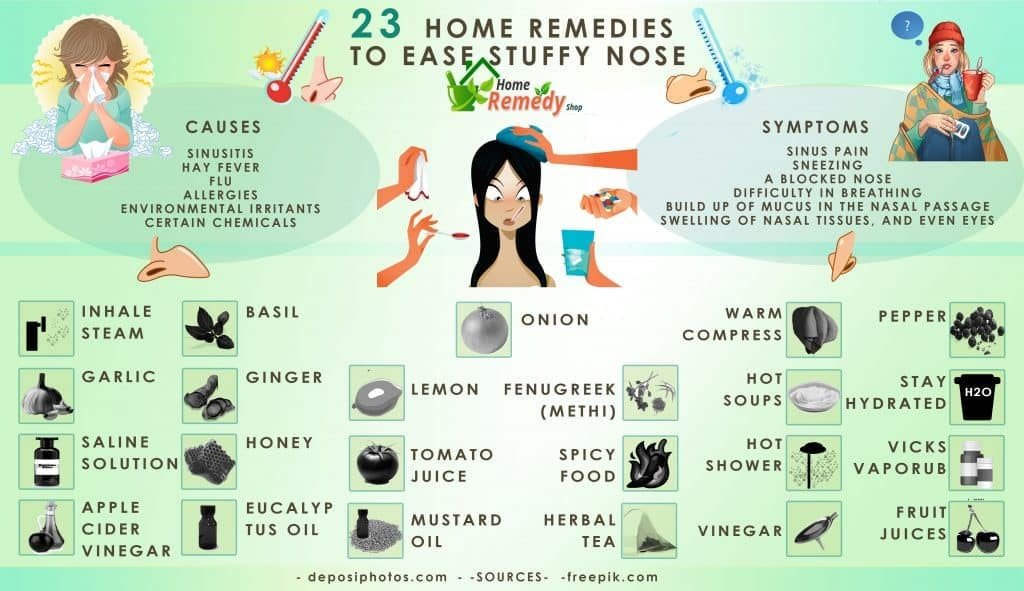 23 Home Remedies To Ease Stuffy Nose Home Remedies border=