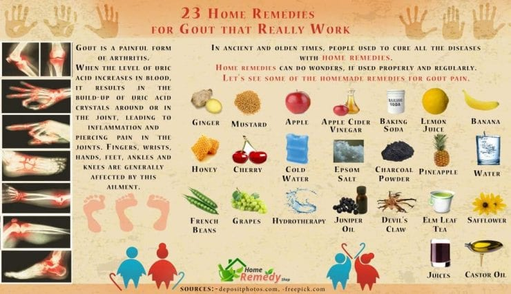 23 Home Remedies for Gout