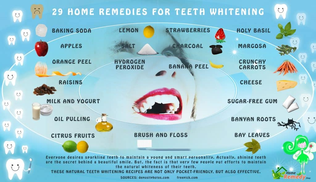 29 Home Remedies For Teeth Whitening Home Remedies