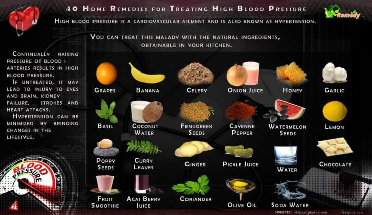 40 Home Remedies for Treating High Blood Pressure