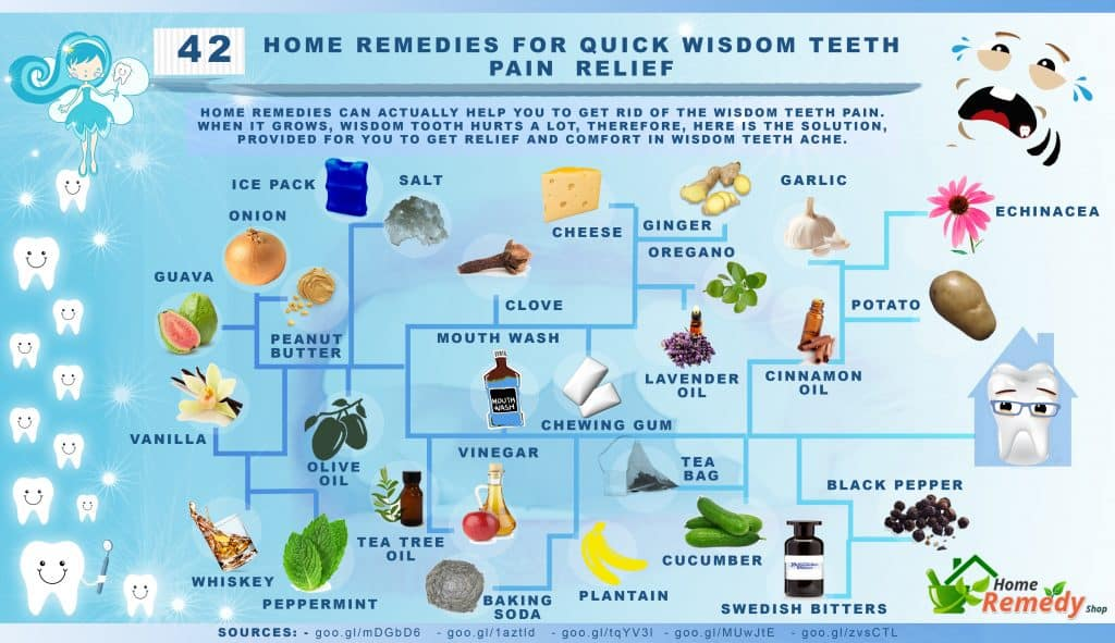42 Home Remedies for Quick Wisdom Teeth Pain Relief - Home ...