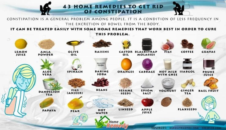 43 Home Remedies for Constipation