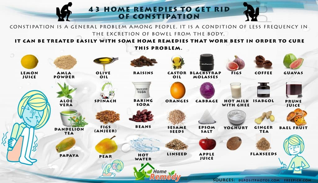 What S The Best Home Remedy For Constipation