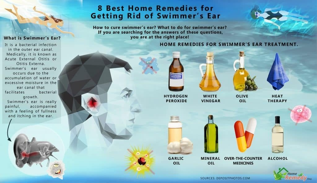 Home Remedy For Ear Infection Bacteria