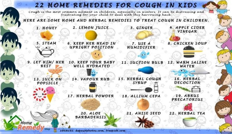 Best Home Remedy For Child Cough