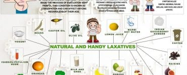 50 natural laxatives that are really helpful