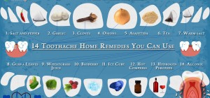 original infographic on toothache home treatments