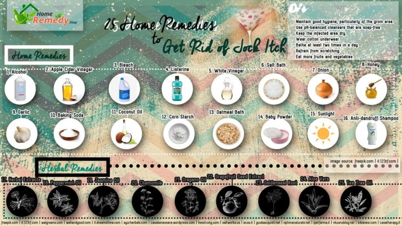 25 Home Remedies To Get Rid Of Jock Itch Infographic